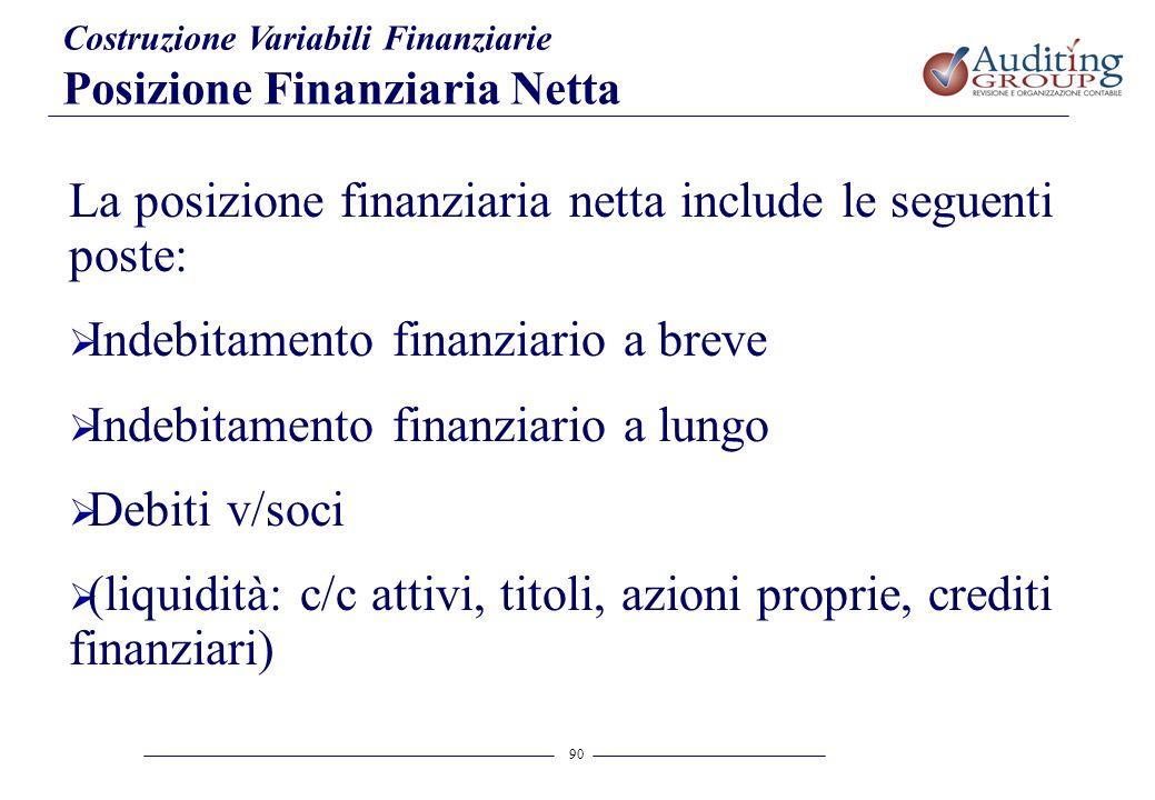 La posizione finanziaria netta include le seguenti poste: