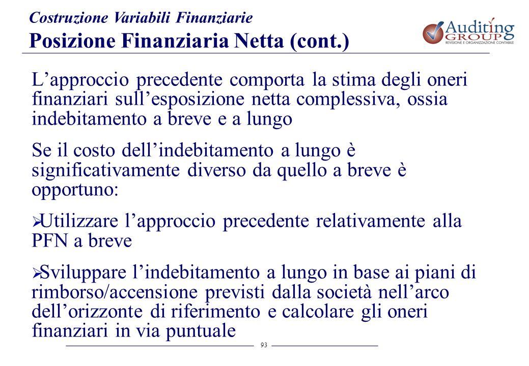 Posizione Finanziaria Netta (cont.)
