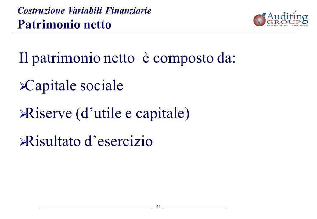 Il patrimonio netto è composto da: Capitale sociale
