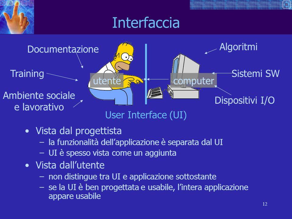 Interfaccia Algoritmi Documentazione Training Sistemi SW utente