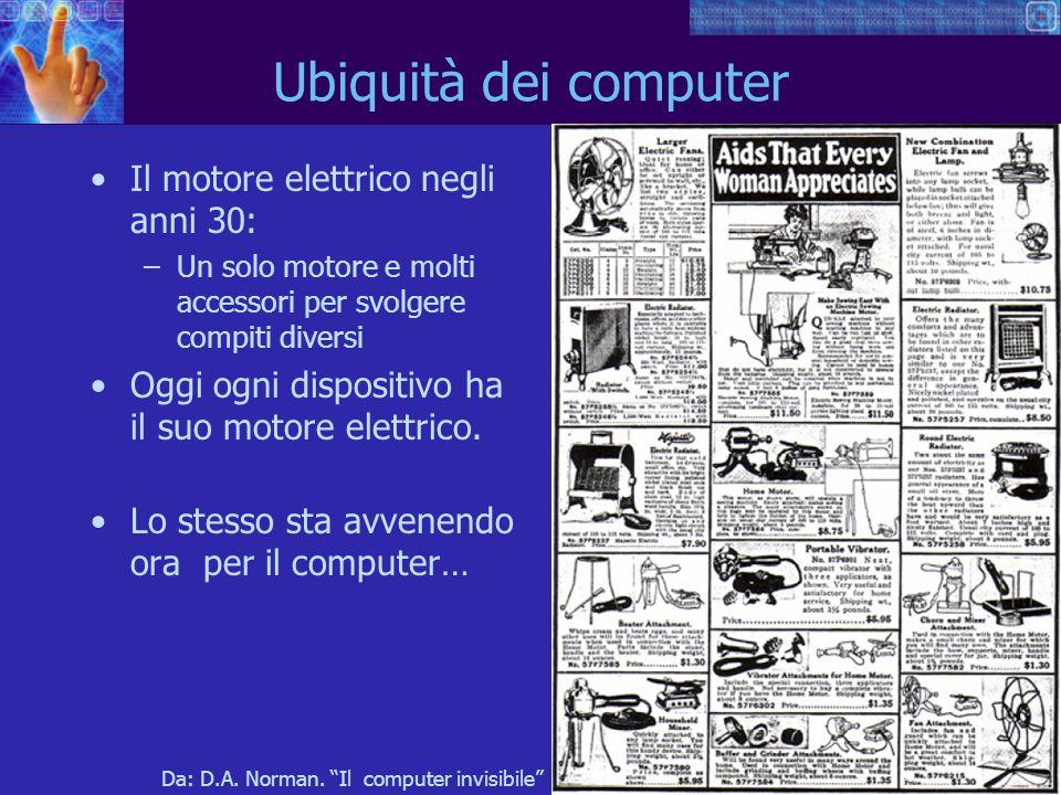 Ubiquità dei computer Il motore elettrico negli anni 30: