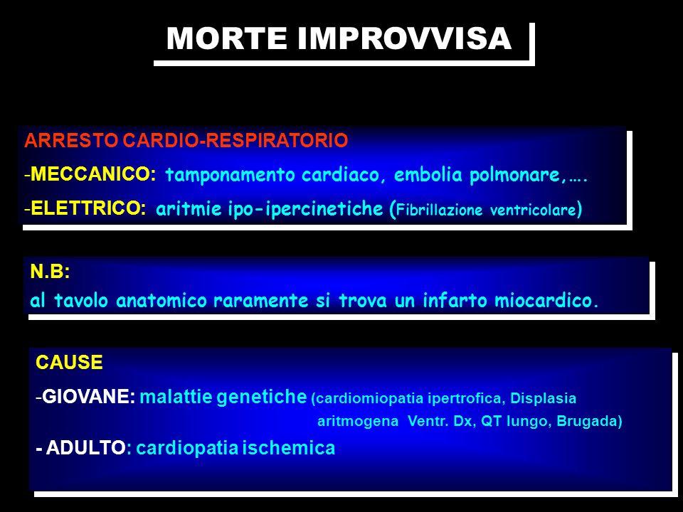MORTE IMPROVVISA ARRESTO CARDIO-RESPIRATORIO