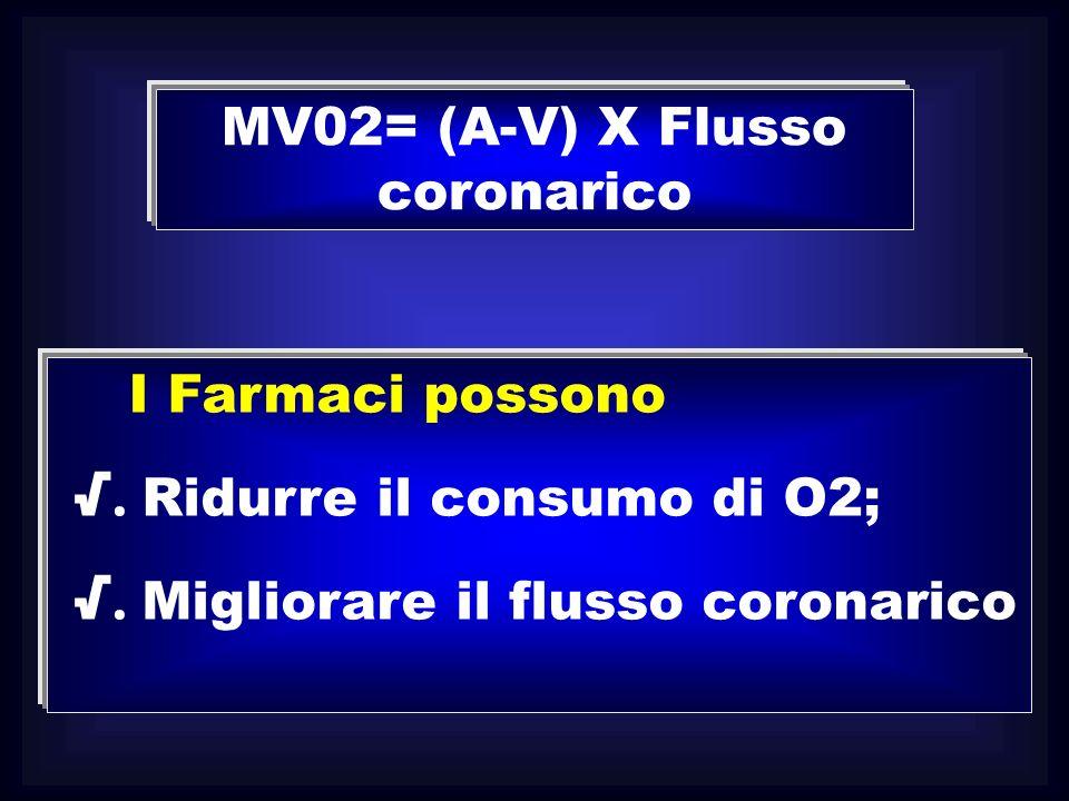 MV02= (A-V) X Flusso coronarico