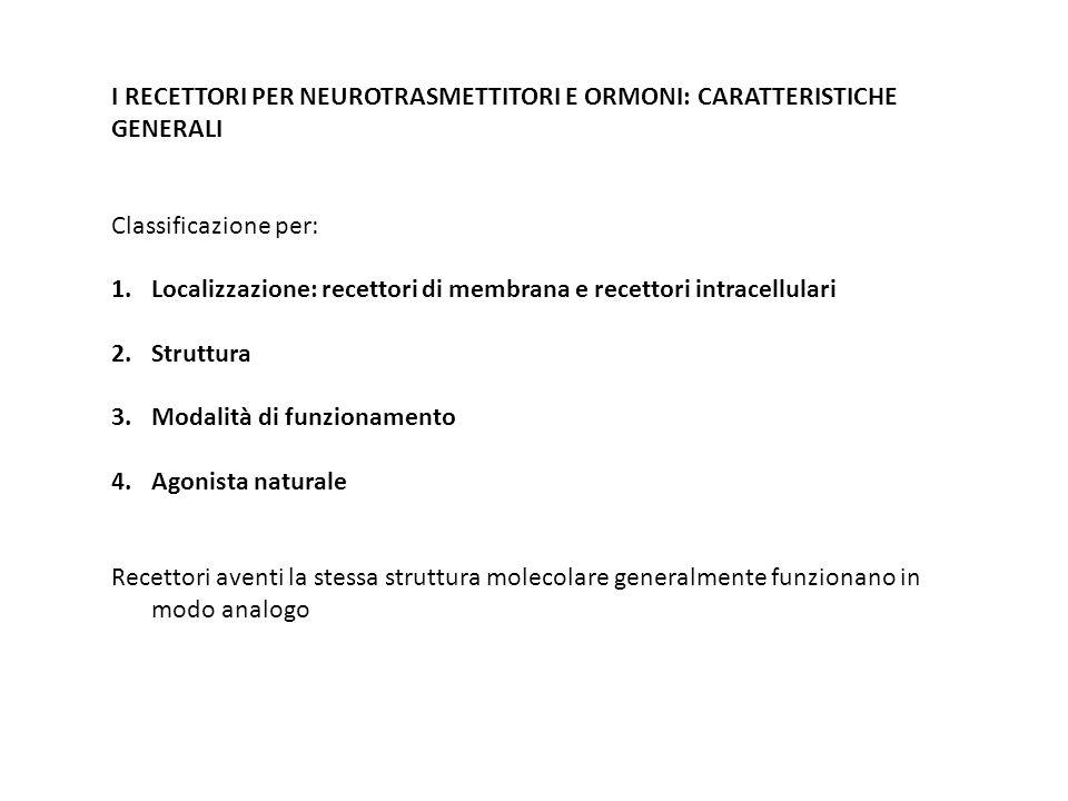 I RECETTORI PER NEUROTRASMETTITORI E ORMONI: CARATTERISTICHE GENERALI