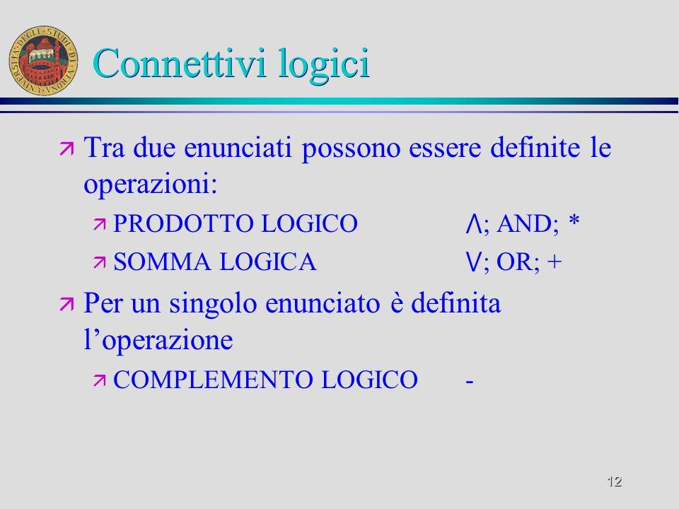 Connettivi logici Tra due enunciati possono essere definite le operazioni: PRODOTTO LOGICO ⋀; AND; *