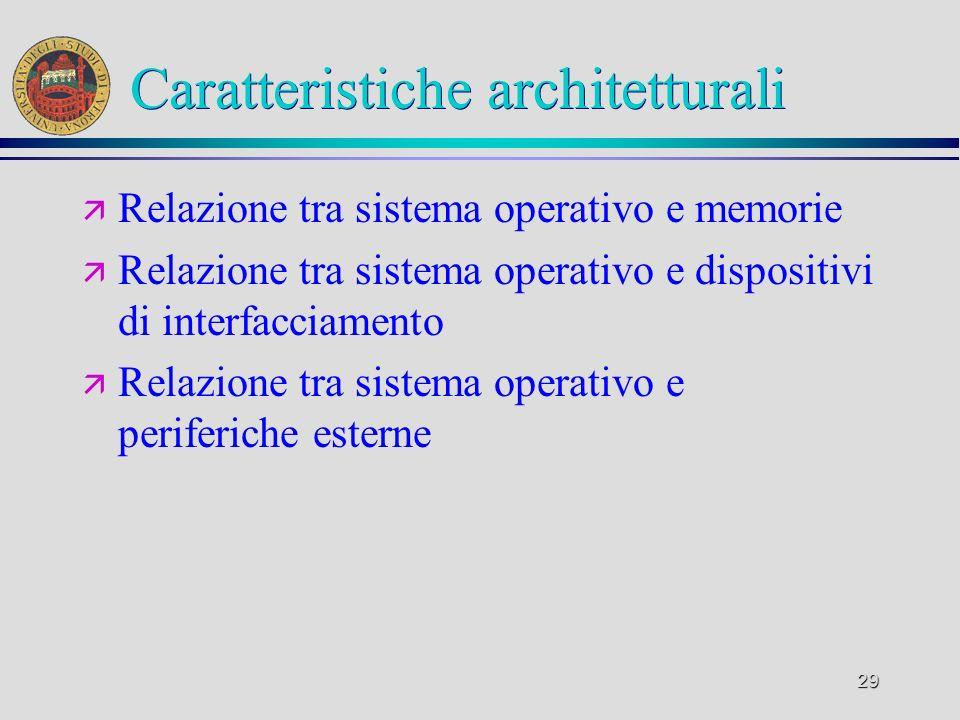 Caratteristiche architetturali
