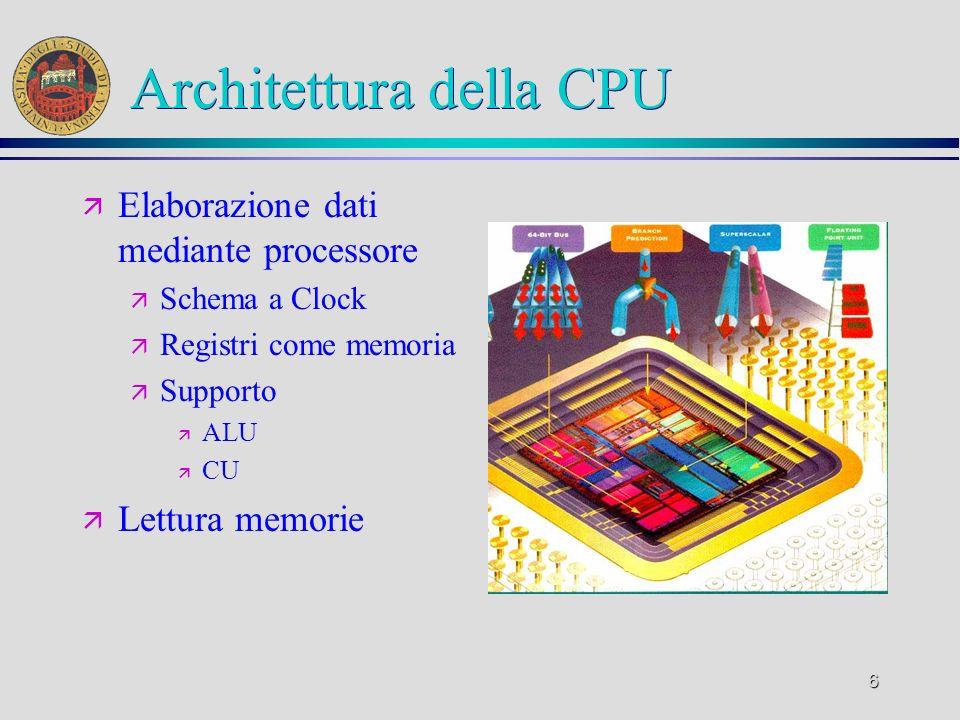 Architettura della CPU