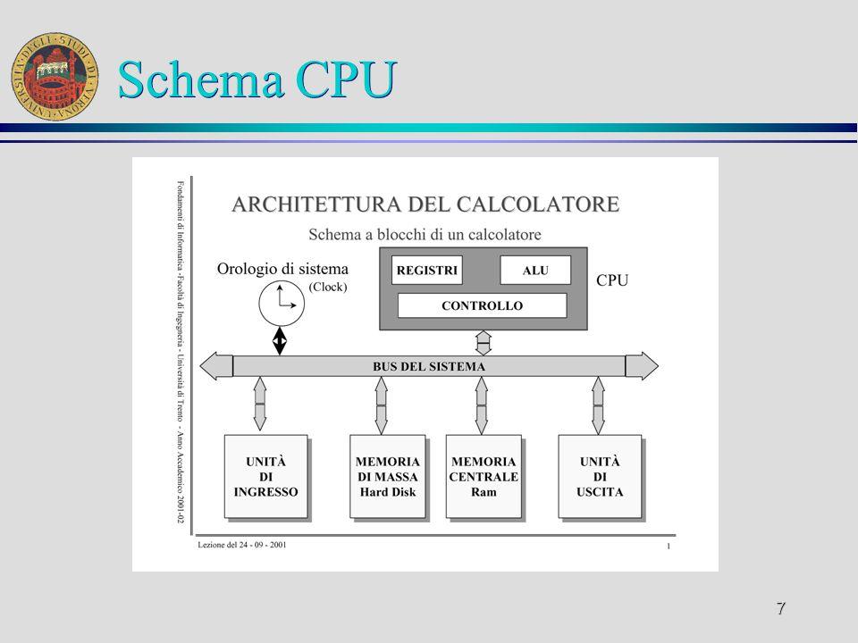Schema CPU