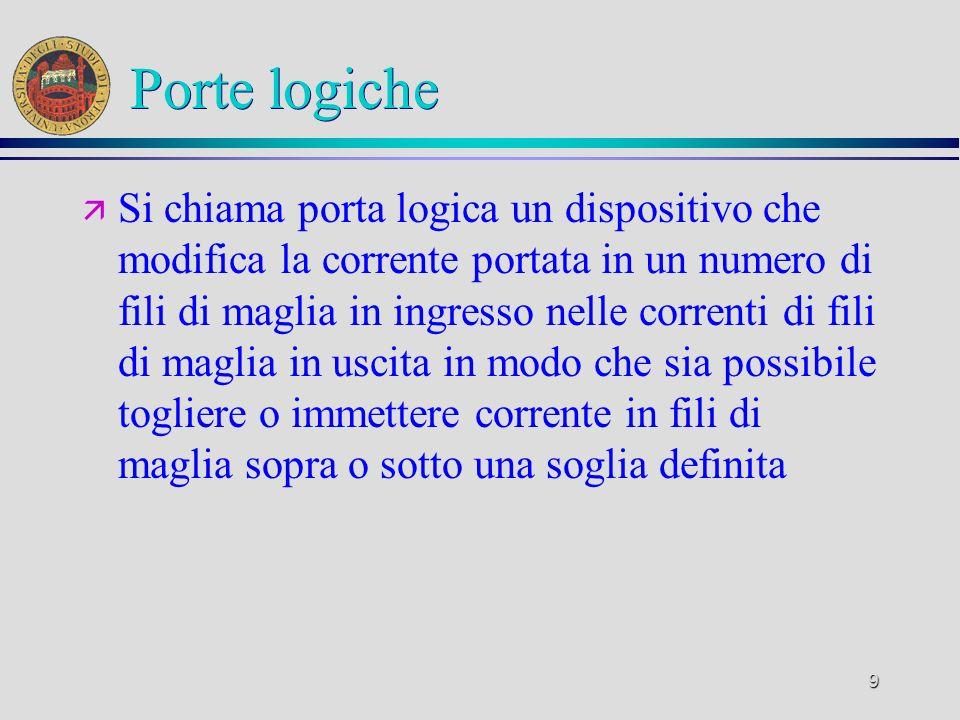 Porte logiche