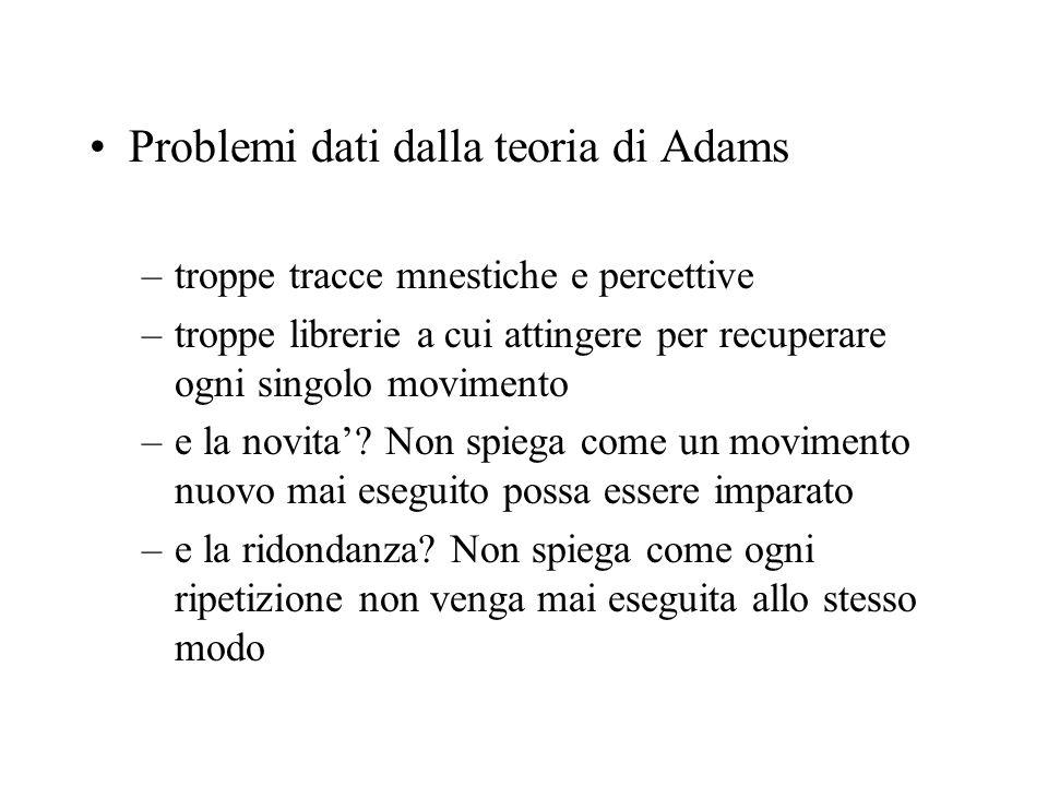 Problemi dati dalla teoria di Adams