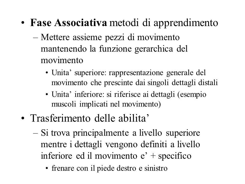Fase Associativa metodi di apprendimento