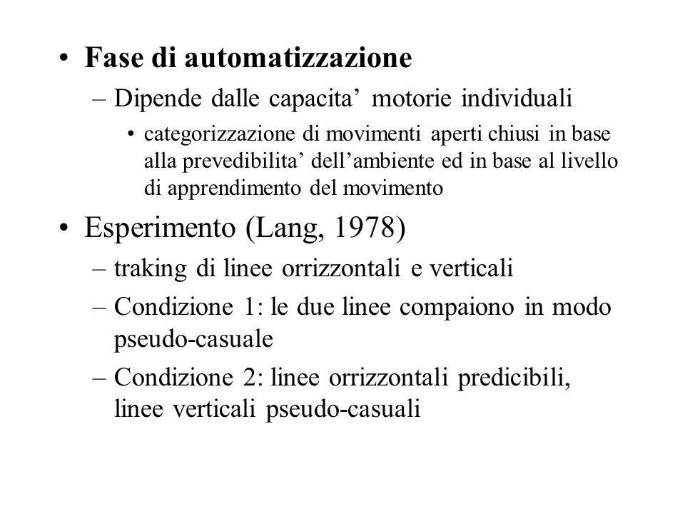 Fase di automatizzazione