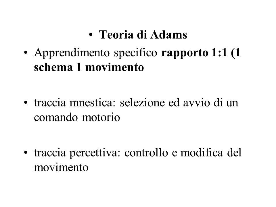 Teoria di Adams Apprendimento specifico rapporto 1:1 (1 schema 1 movimento. traccia mnestica: selezione ed avvio di un comando motorio.