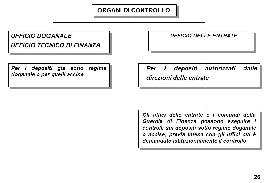 UFFICIO TECNICO DI FINANZA