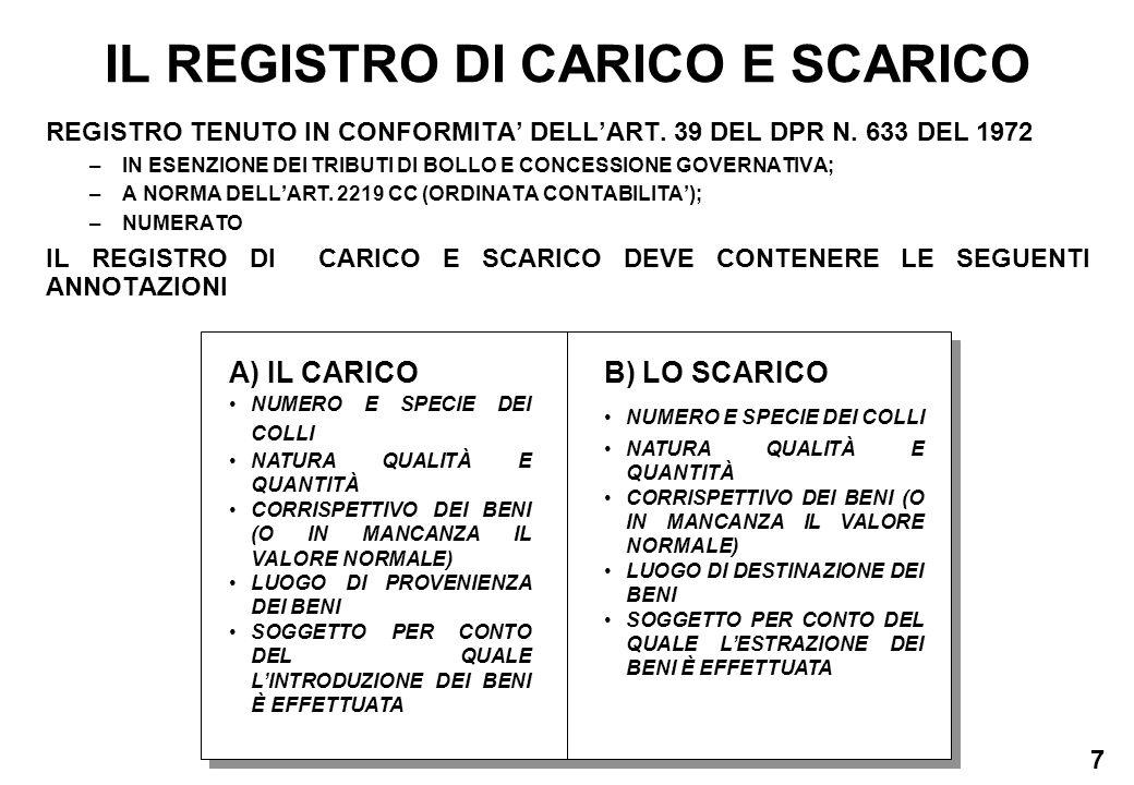 IL REGISTRO DI CARICO E SCARICO