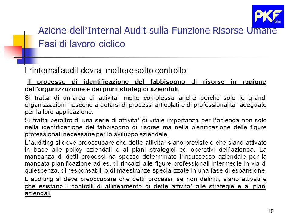 Azione dell'Internal Audit sulla Funzione Risorse Umane Fasi di lavoro ciclico
