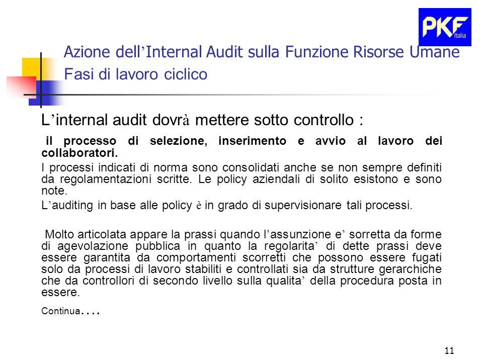 L'internal audit dovrà mettere sotto controllo :