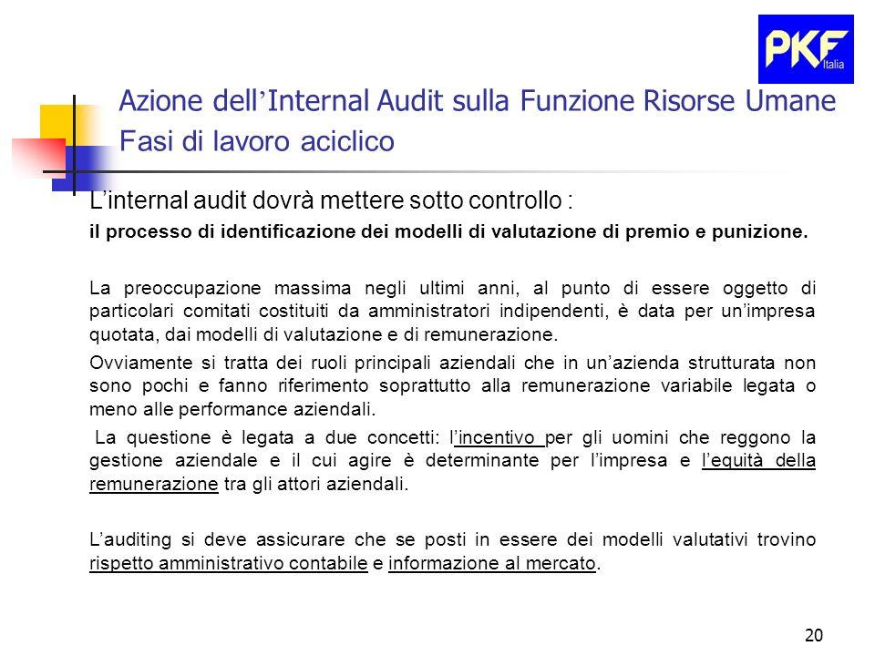 Azione dell'Internal Audit sulla Funzione Risorse Umane Fasi di lavoro aciclico