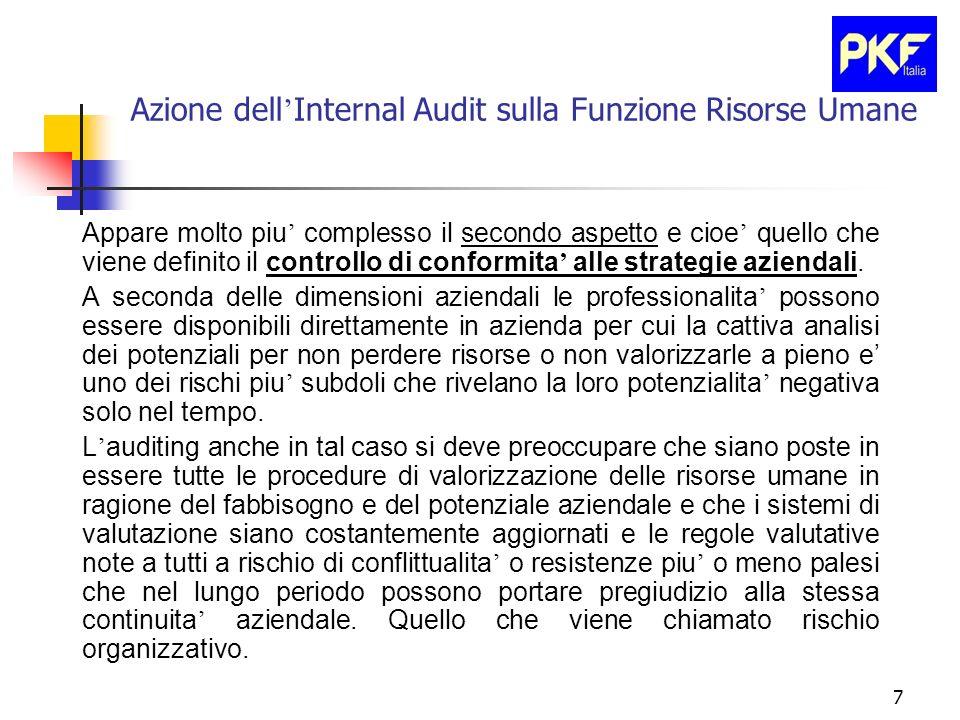 Azione dell'Internal Audit sulla Funzione Risorse Umane