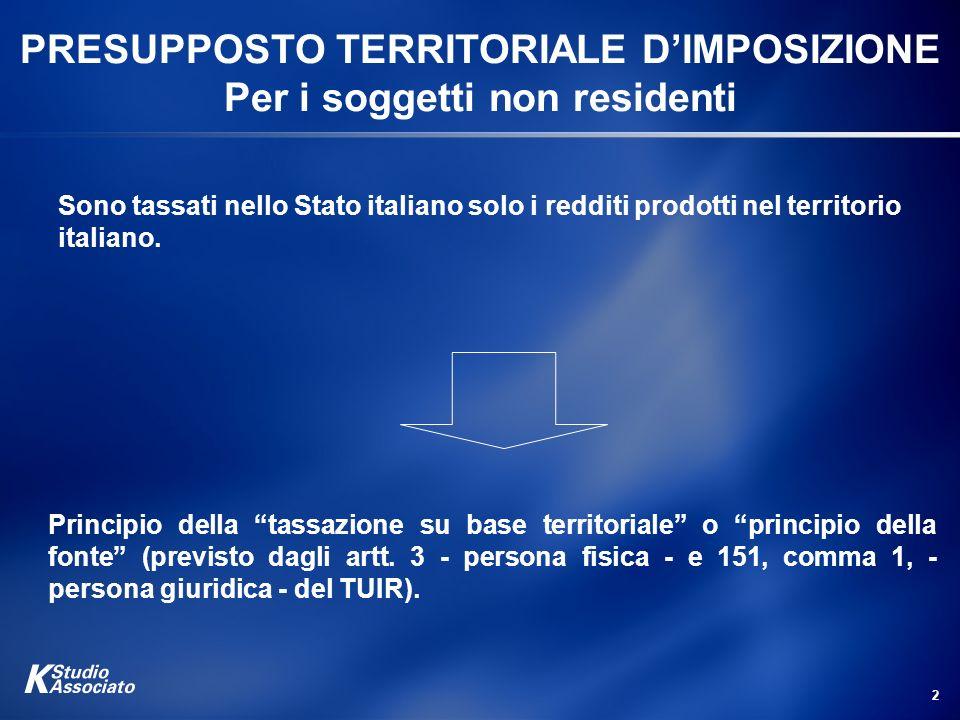 PRESUPPOSTO TERRITORIALE D'IMPOSIZIONE Per i soggetti non residenti