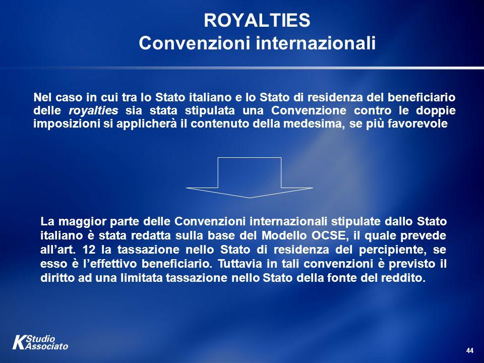 ROYALTIES Convenzioni internazionali