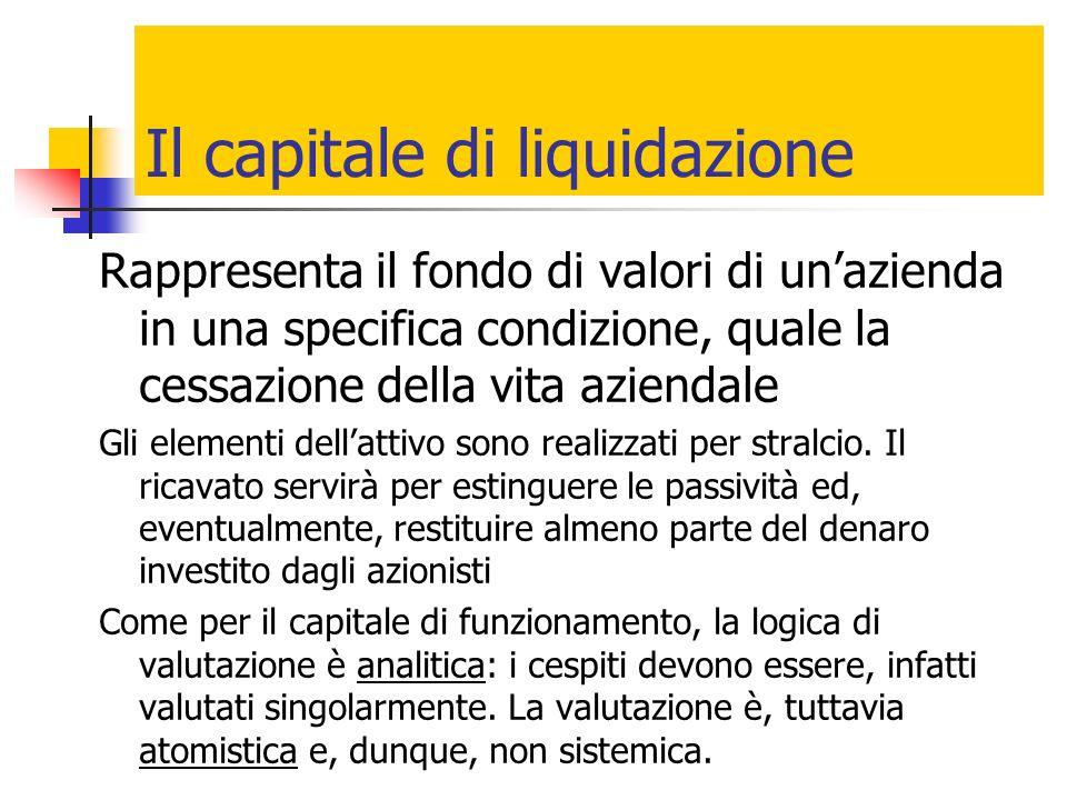 Il capitale di liquidazione