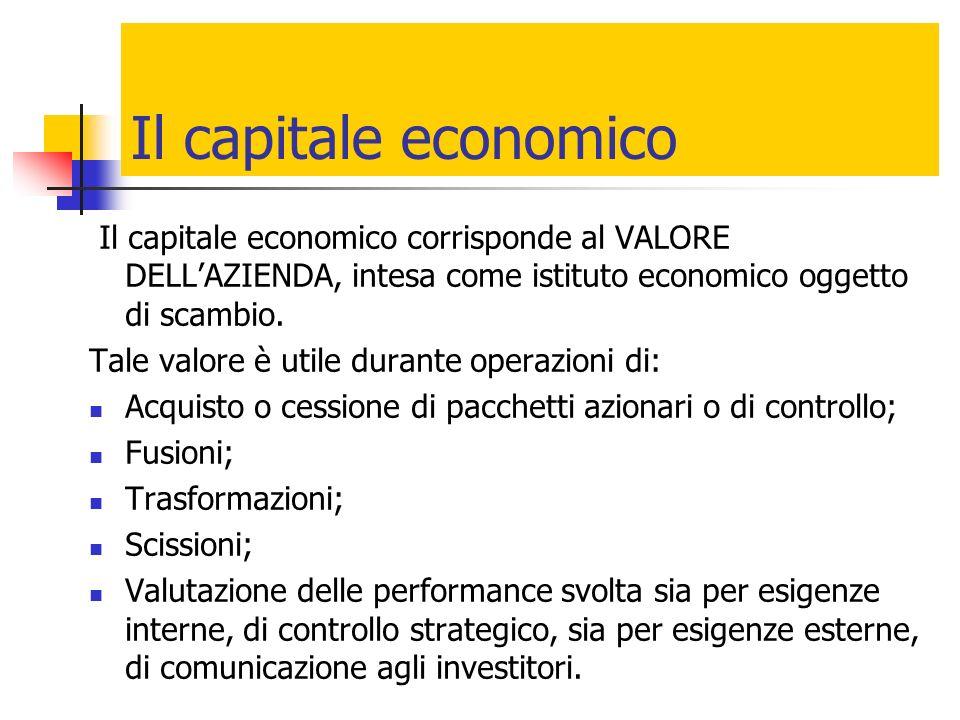 Il capitale economicoIl capitale economico corrisponde al VALORE DELL'AZIENDA, intesa come istituto economico oggetto di scambio.