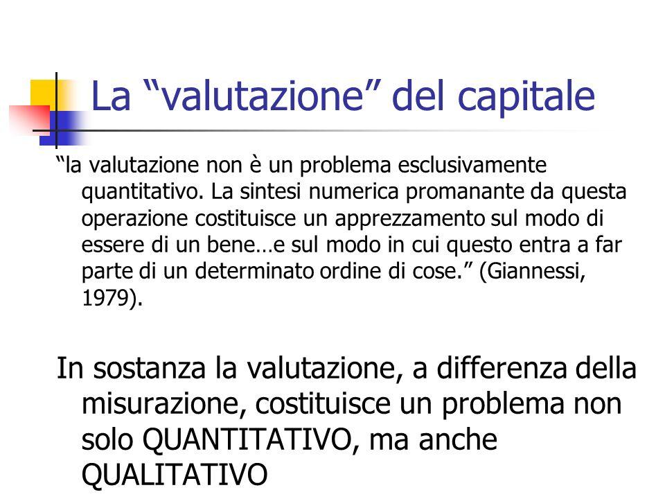 La valutazione del capitale
