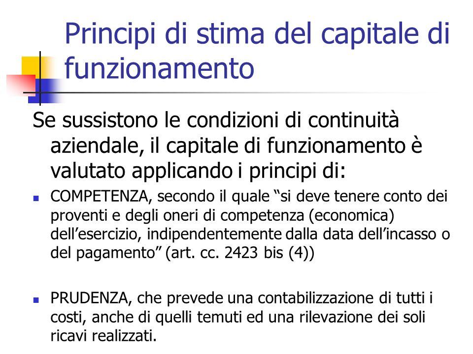 Principi di stima del capitale di funzionamento