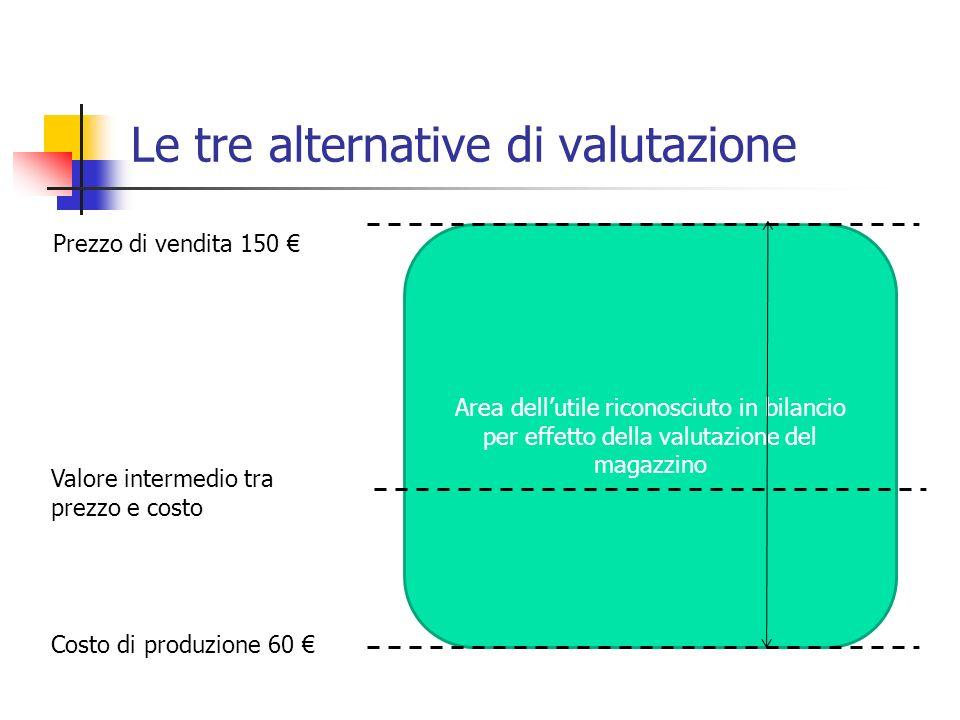 Le tre alternative di valutazione