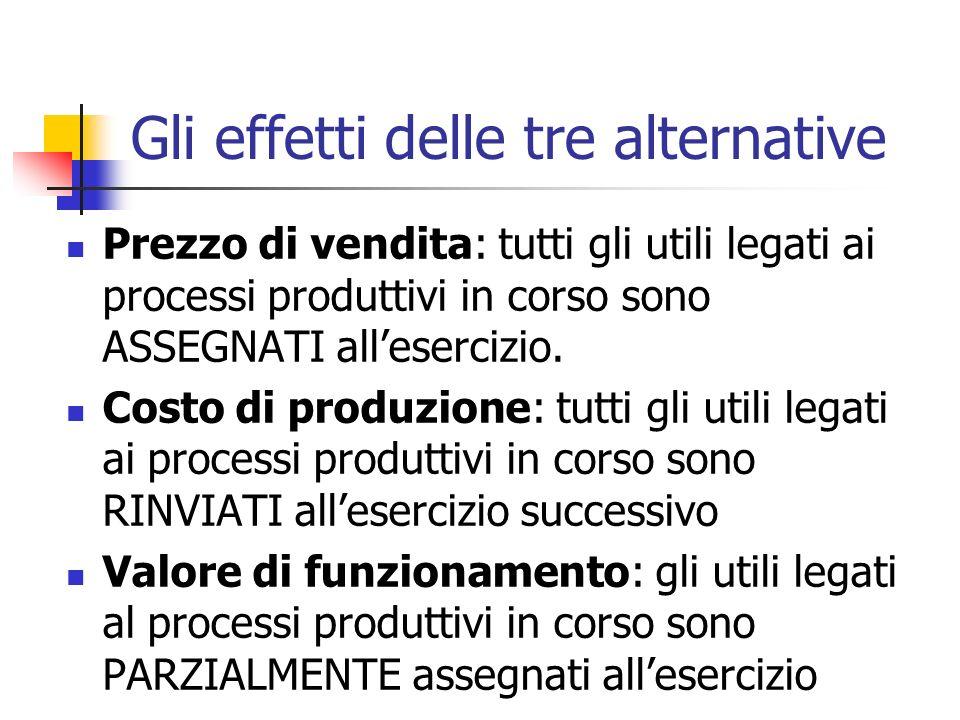 Gli effetti delle tre alternative
