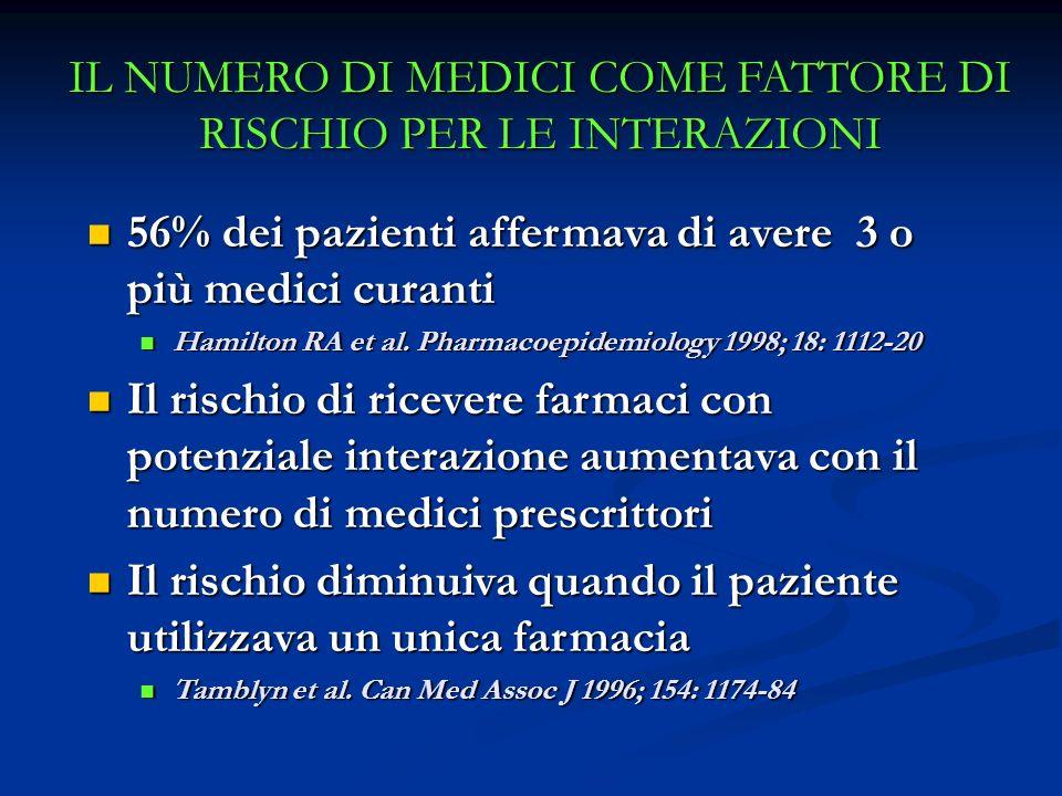 IL NUMERO DI MEDICI COME FATTORE DI RISCHIO PER LE INTERAZIONI