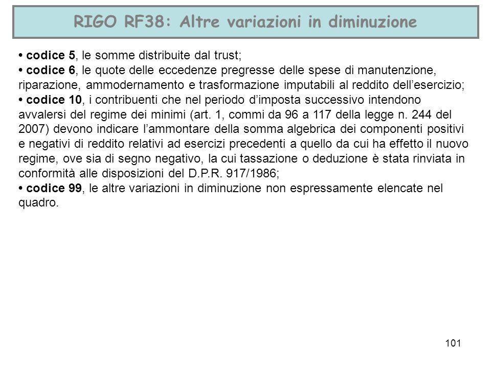 RIGO RF38: Altre variazioni in diminuzione