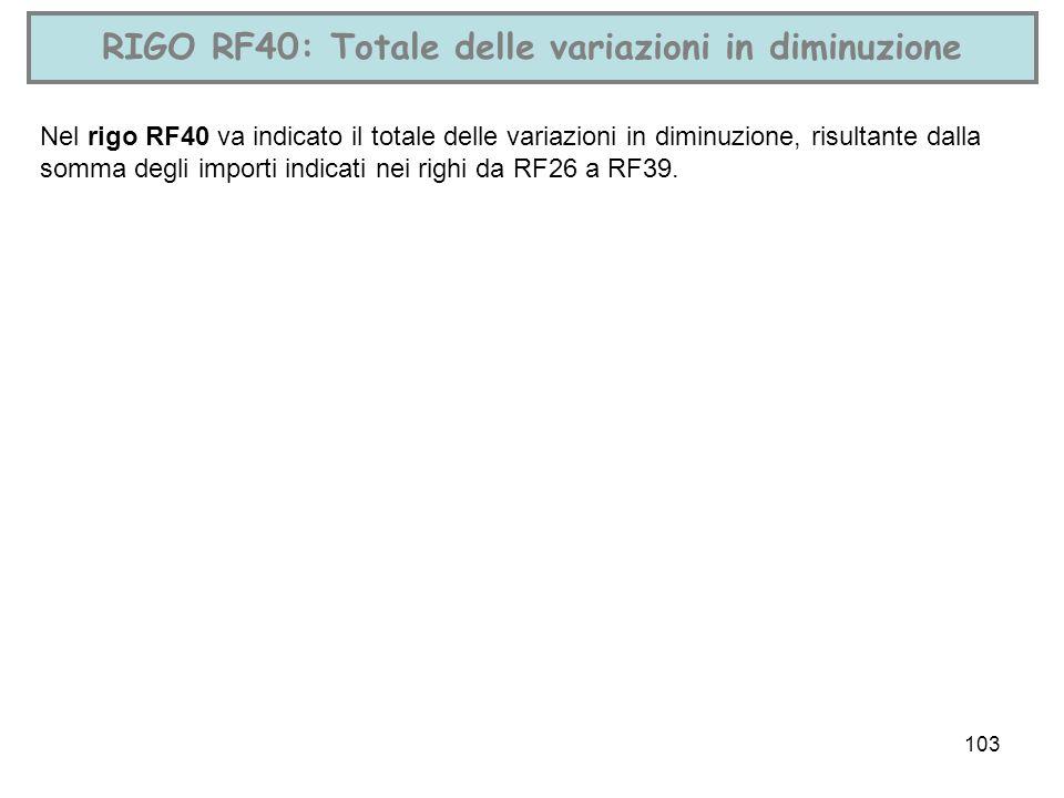 RIGO RF40: Totale delle variazioni in diminuzione