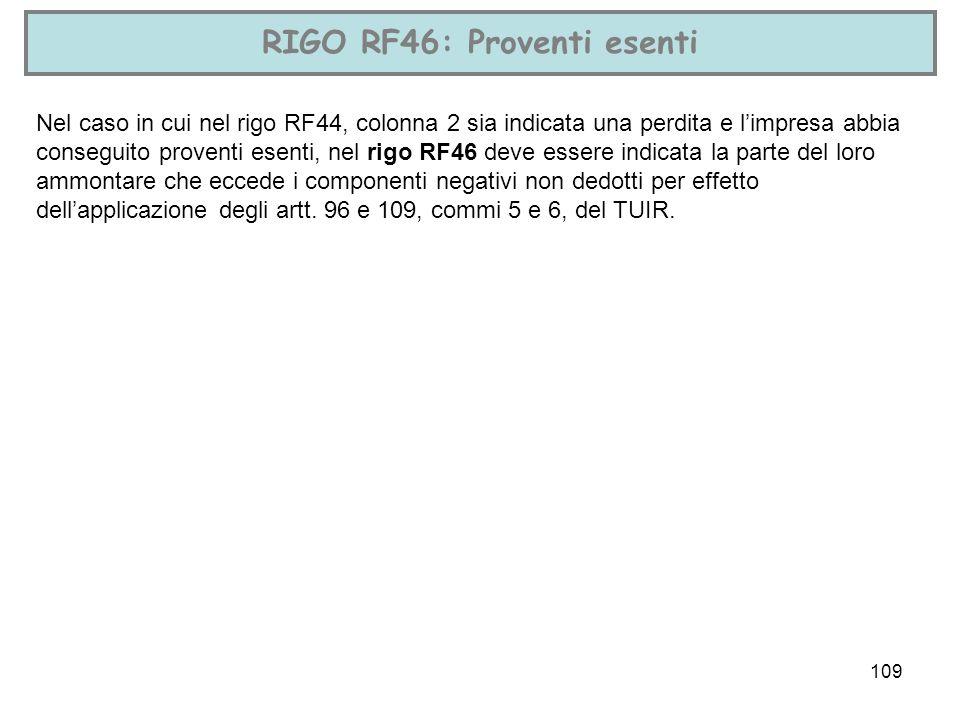 RIGO RF46: Proventi esenti