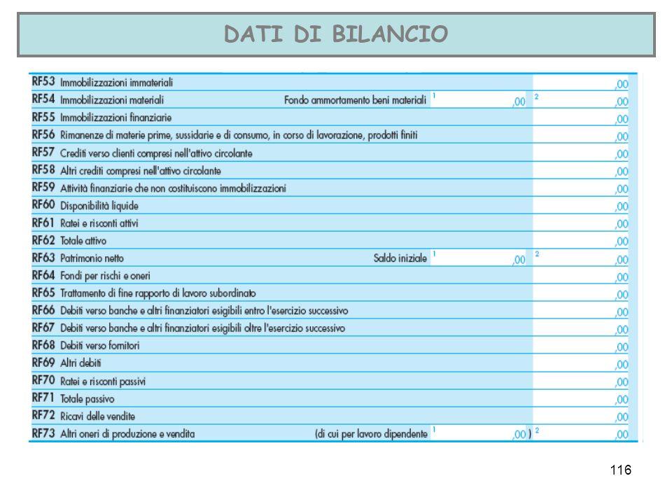 DATI DI BILANCIO NOTE.