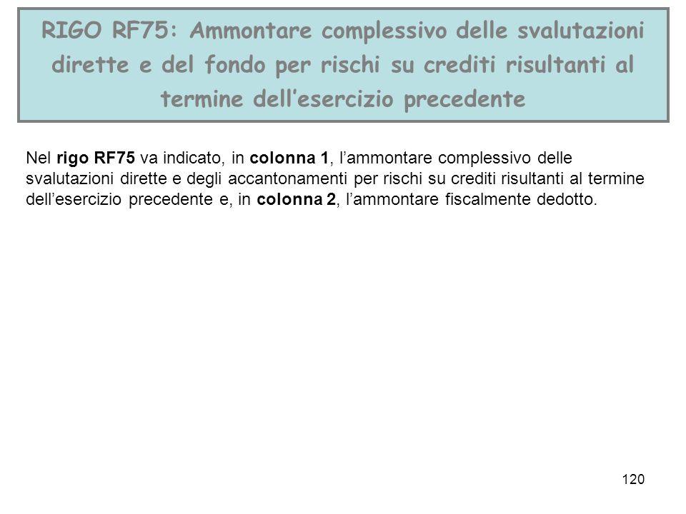 RIGO RF75: Ammontare complessivo delle svalutazioni dirette e del fondo per rischi su crediti risultanti al termine dell'esercizio precedente
