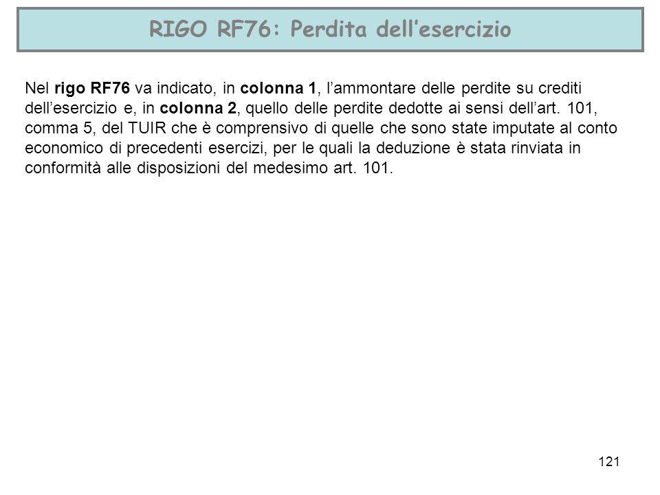 RIGO RF76: Perdita dell'esercizio