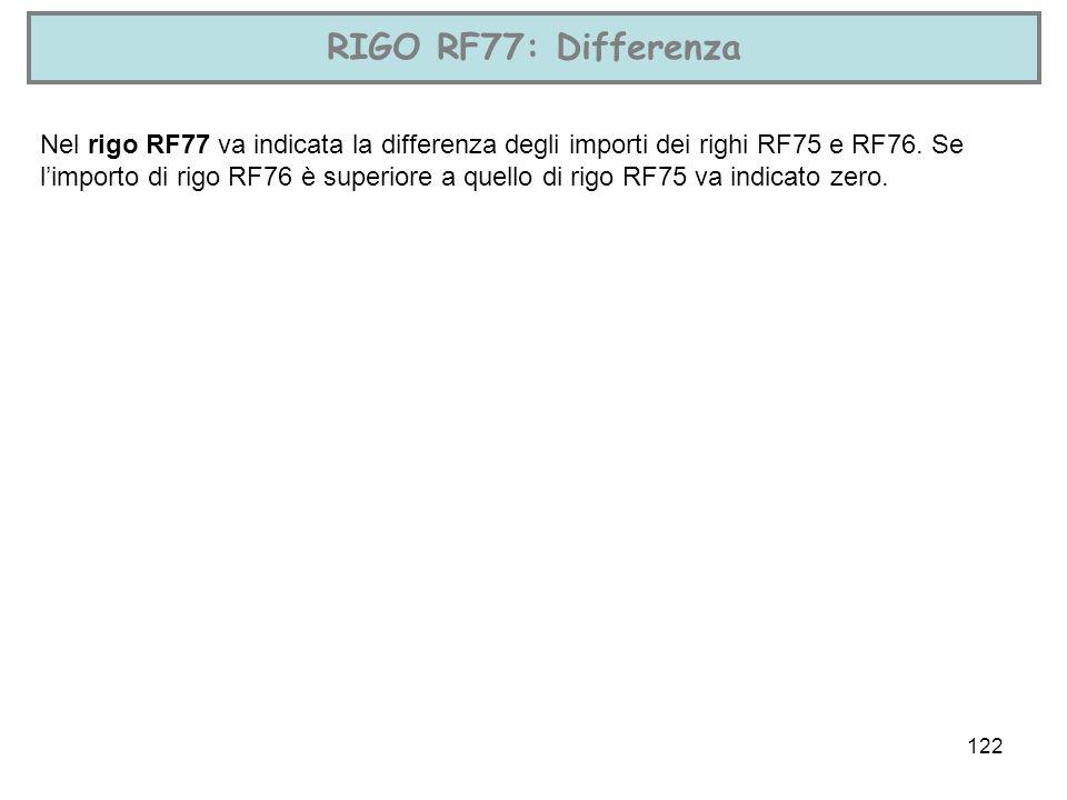 RIGO RF77: Differenza