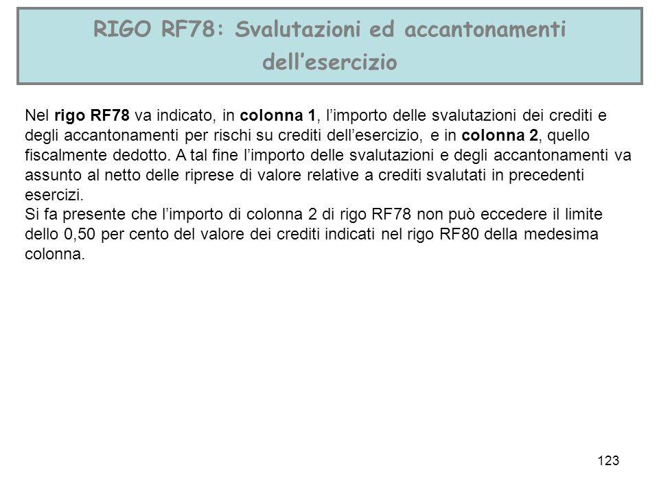 RIGO RF78: Svalutazioni ed accantonamenti dell'esercizio