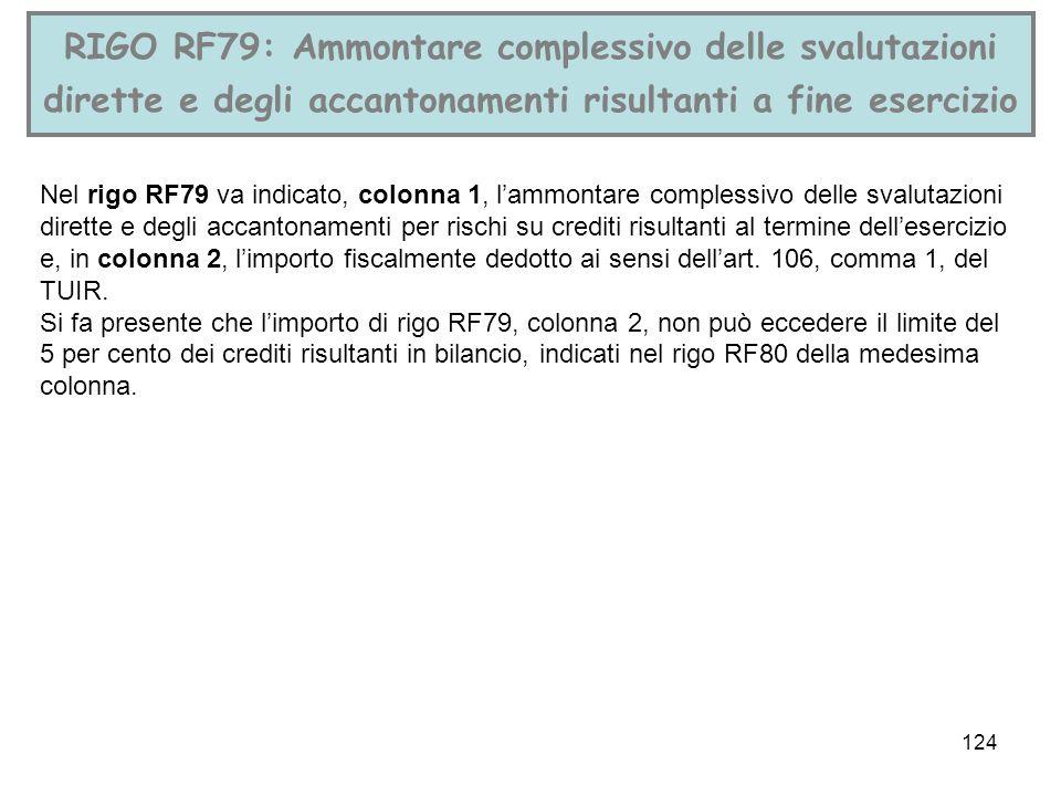 RIGO RF79: Ammontare complessivo delle svalutazioni dirette e degli accantonamenti risultanti a fine esercizio