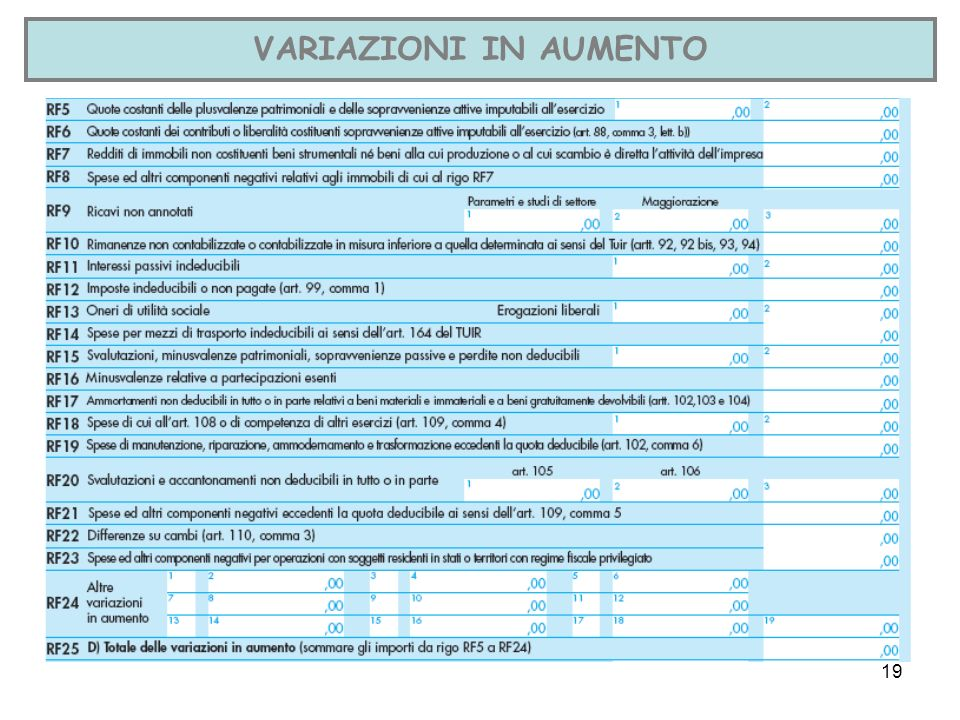VARIAZIONI IN AUMENTO NOTE