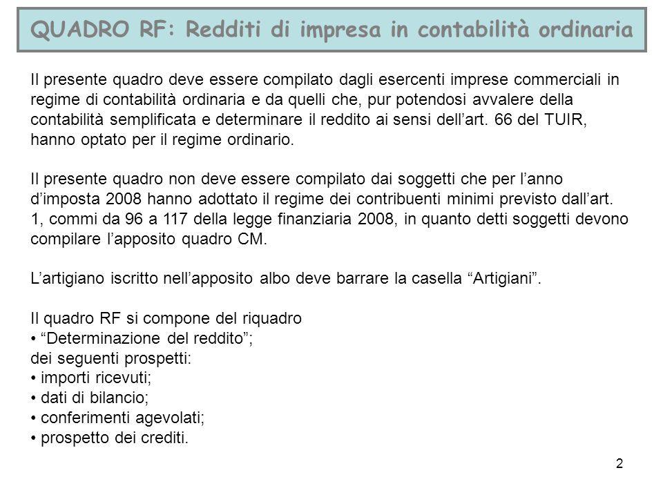 QUADRO RF: Redditi di impresa in contabilità ordinaria
