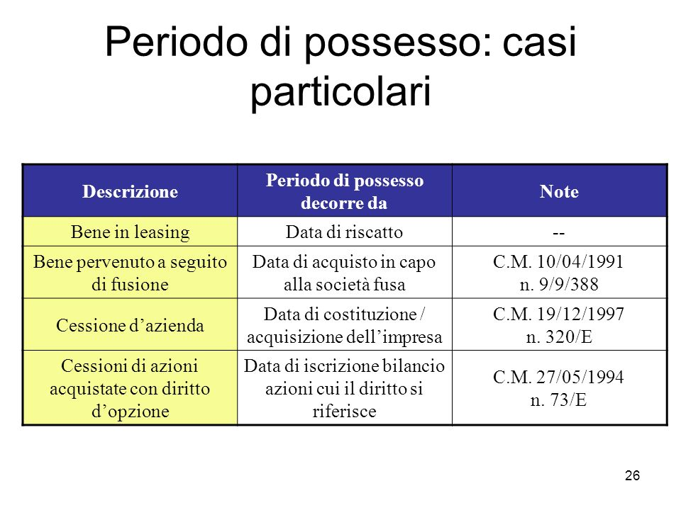 Periodo di possesso: casi particolari
