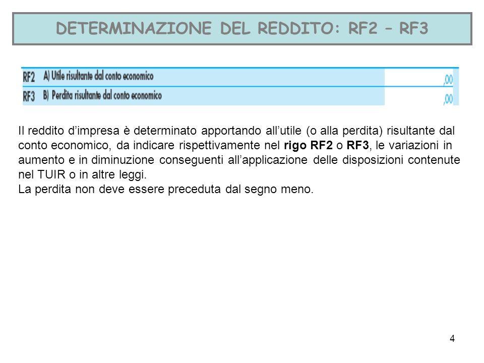 DETERMINAZIONE DEL REDDITO: RF2 – RF3