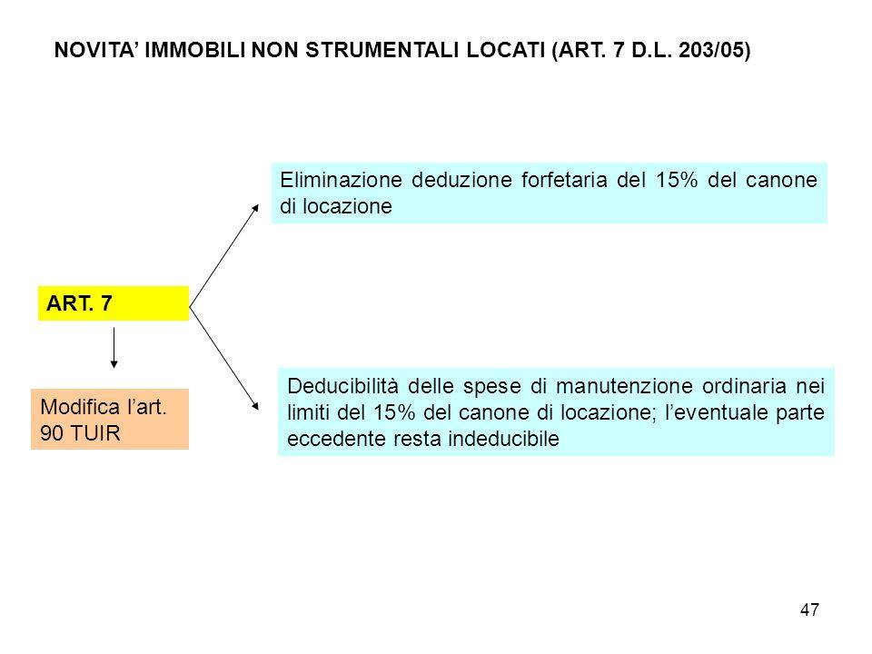 NOVITA' IMMOBILI NON STRUMENTALI LOCATI (ART. 7 D.L. 203/05)