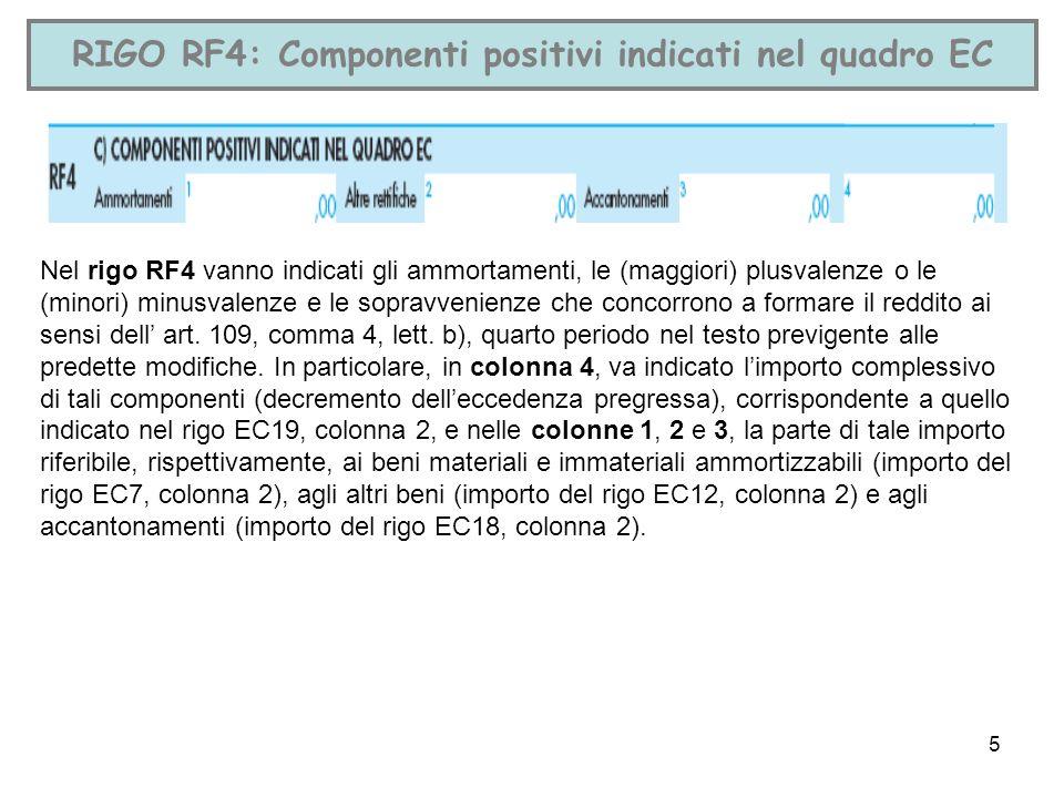 RIGO RF4: Componenti positivi indicati nel quadro EC