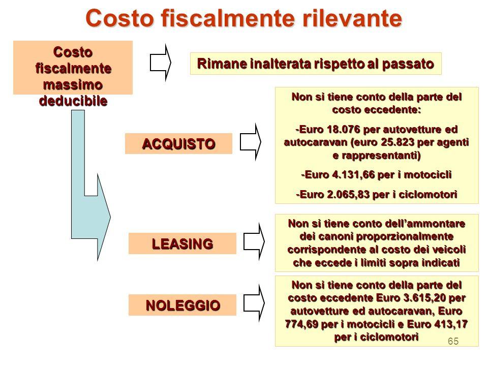 Costo fiscalmente rilevante