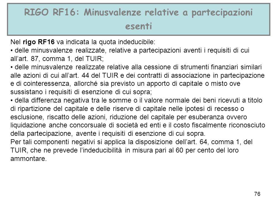 RIGO RF16: Minusvalenze relative a partecipazioni esenti