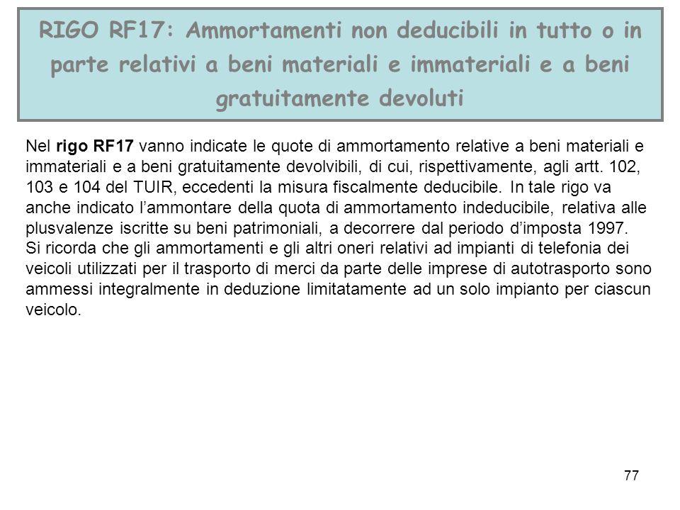 RIGO RF17: Ammortamenti non deducibili in tutto o in parte relativi a beni materiali e immateriali e a beni gratuitamente devoluti